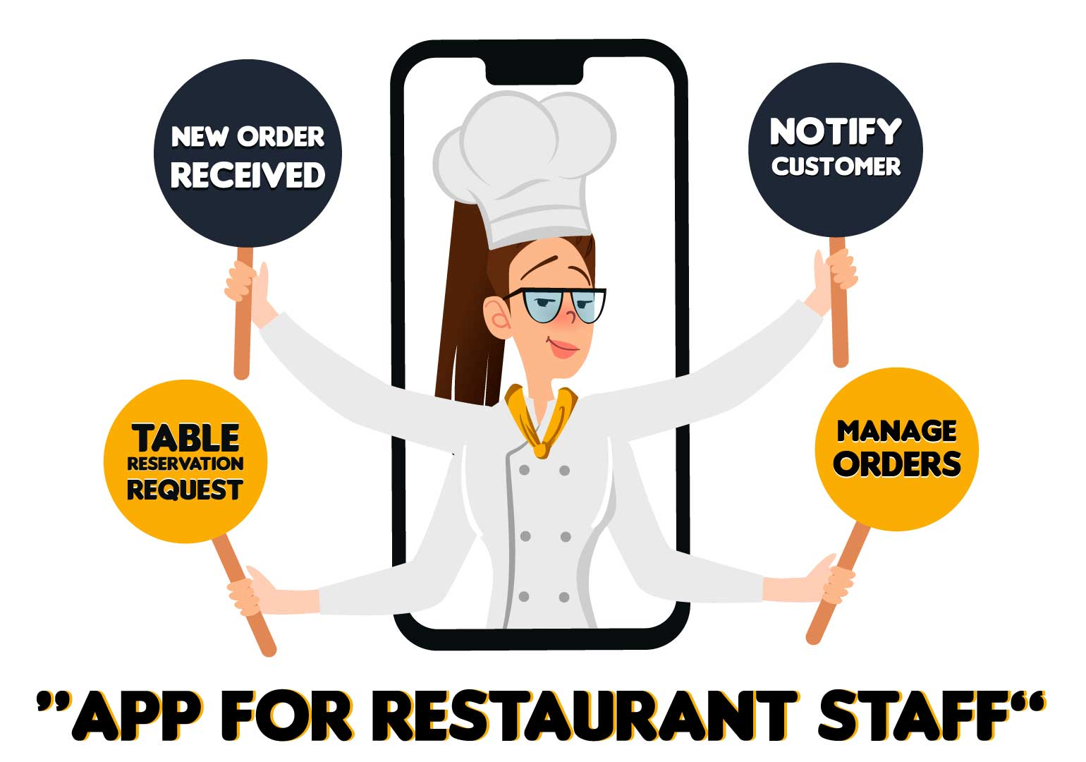 Foodship - ORA-(Order-Receiving-App-for-Restaurant-Staff)